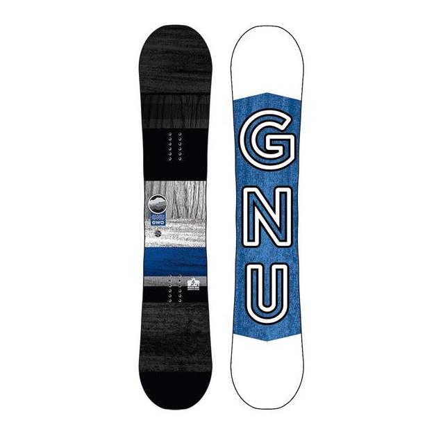 GNU 2022 GWO 150
