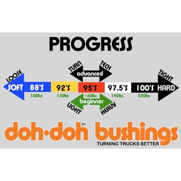 SHORTYS Doh Doh Bushings