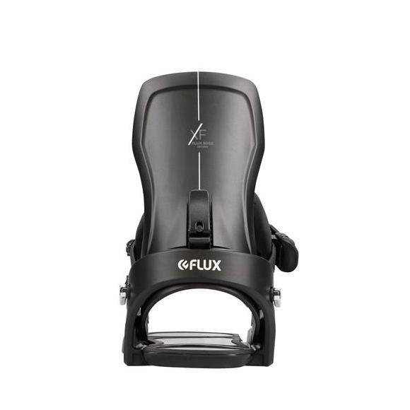 Flux 2021 XF