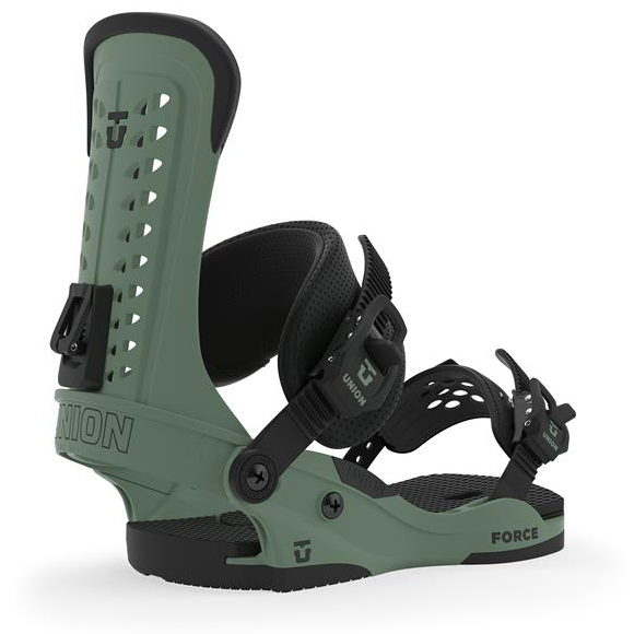 Union 2020 Force Bindings